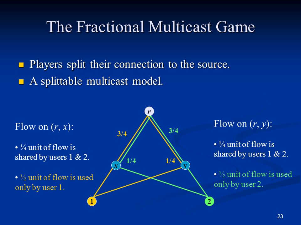 The Fractional Multicast Game