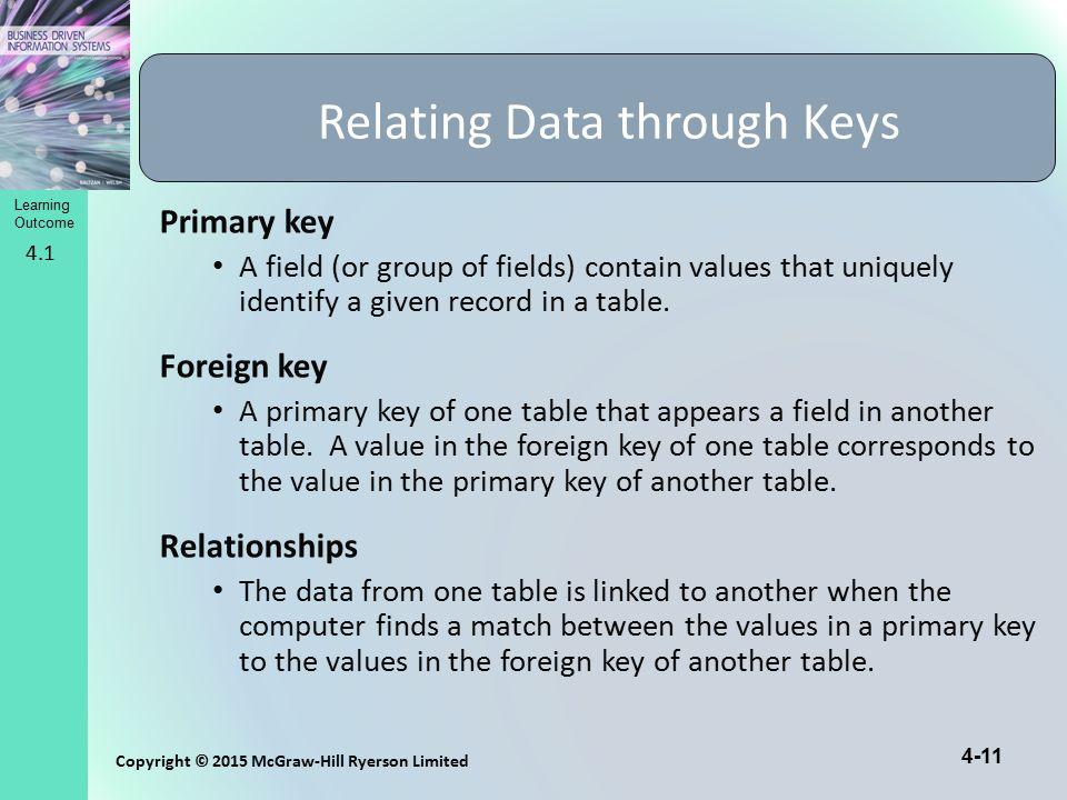 Relating Data through Keys