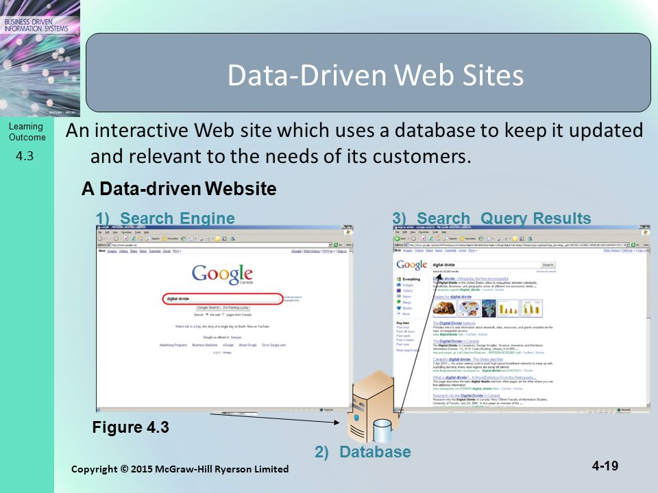 Data-Driven Web Sites An interactive Web site which uses a database to keep it updated and relevant to the needs of its customers.