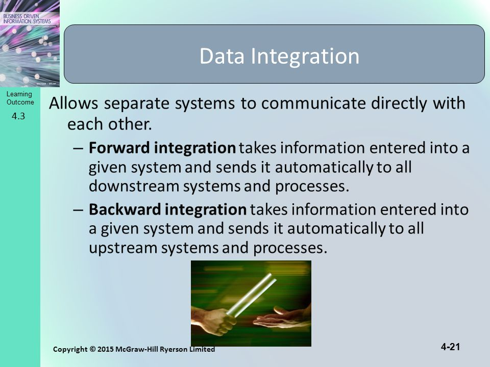 Data Integration Allows separate systems to communicate directly with each other.