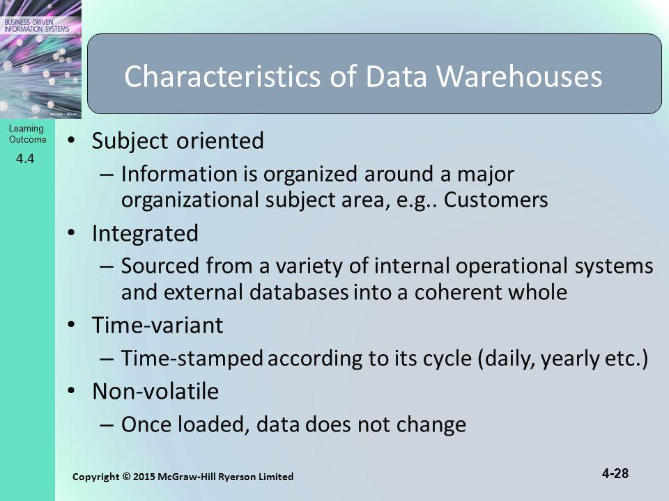 Characteristics of Data Warehouses