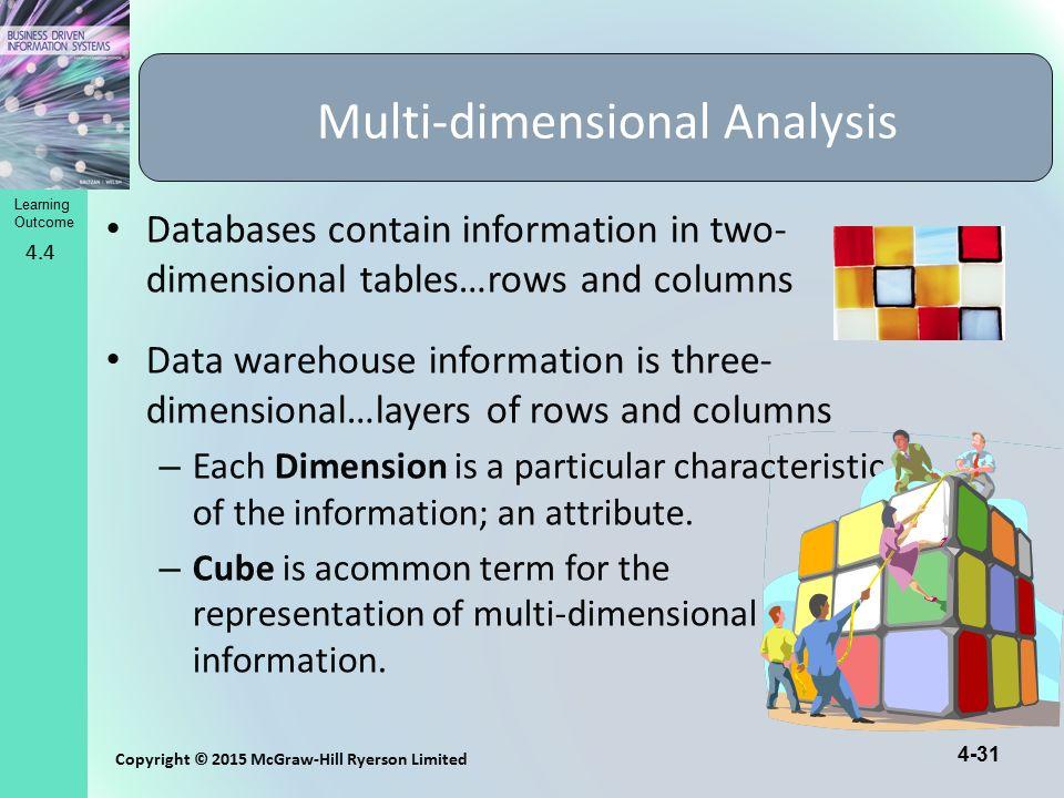 Multi-dimensional Analysis