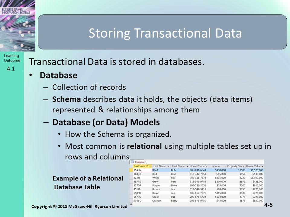 Storing Transactional Data