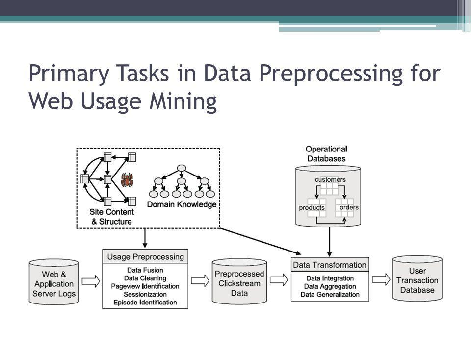 Primary Tasks in Data Preprocessing for Web Usage Mining