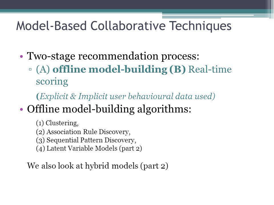 Model-Based Collaborative Techniques
