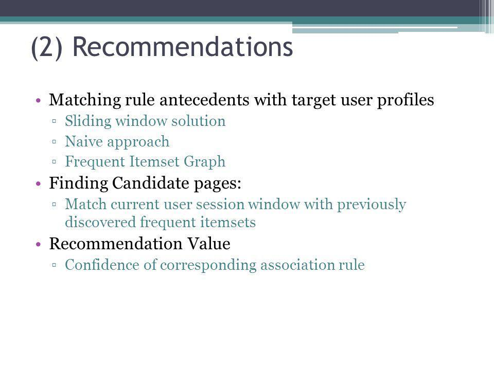 (2) Recommendations Matching rule antecedents with target user profiles. Sliding window solution. Naive approach.