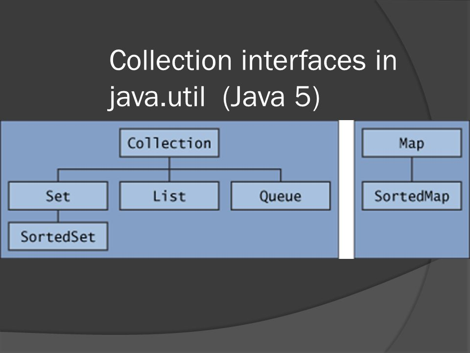 Collection interfaces in java.util (Java 5)