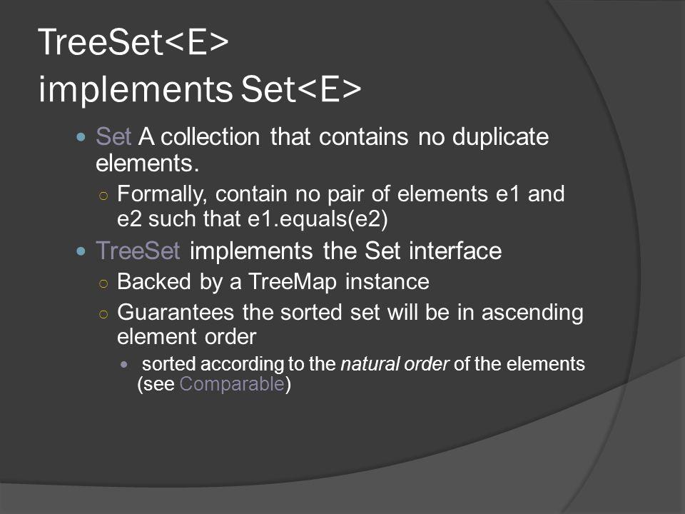 TreeSet<E> implements Set<E>
