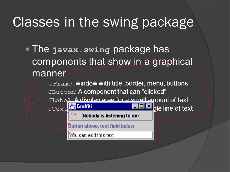 Classes in the swing package