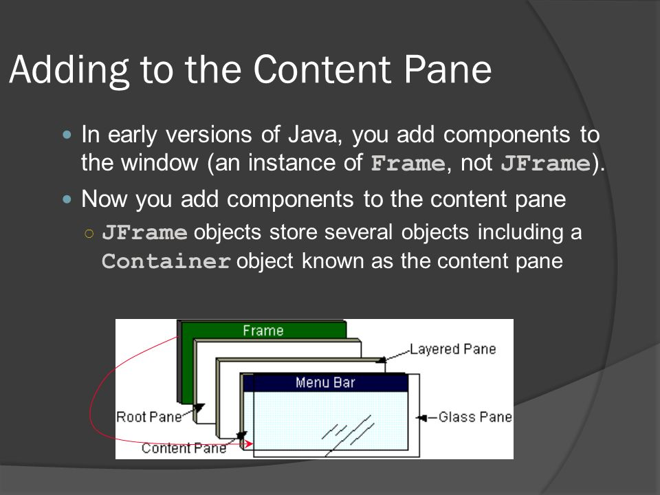 Adding to the Content Pane