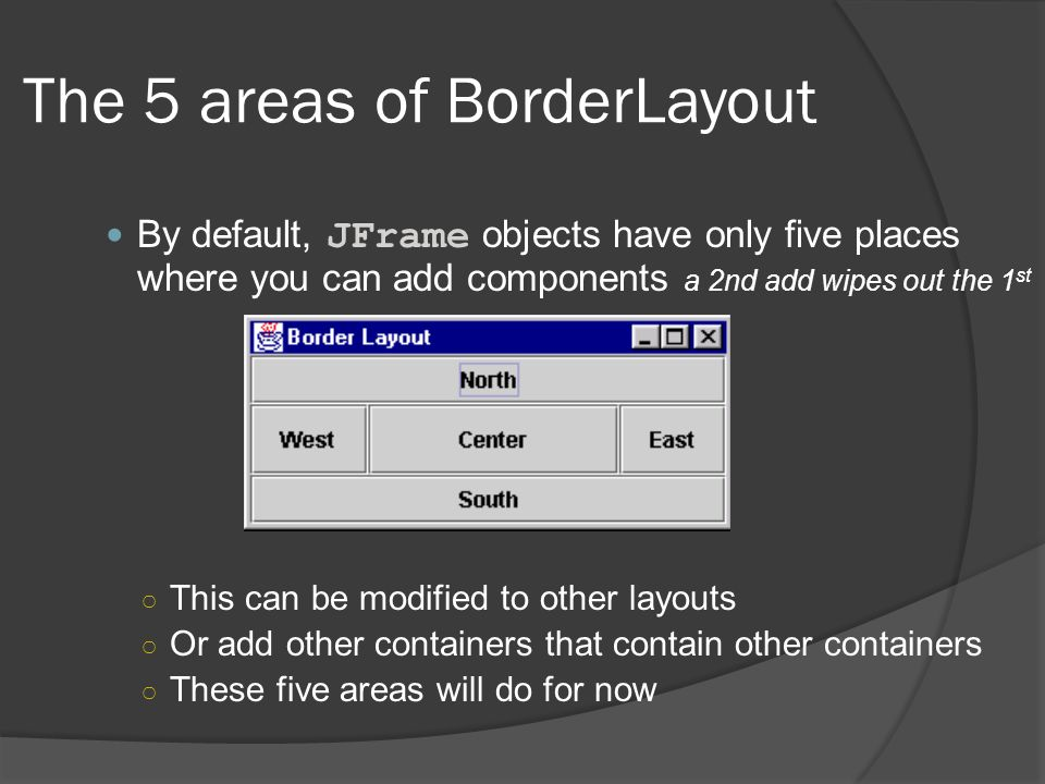 The 5 areas of BorderLayout