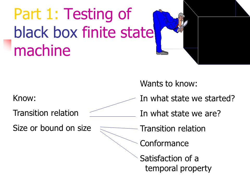 Part 1: Testing of black box finite state machine