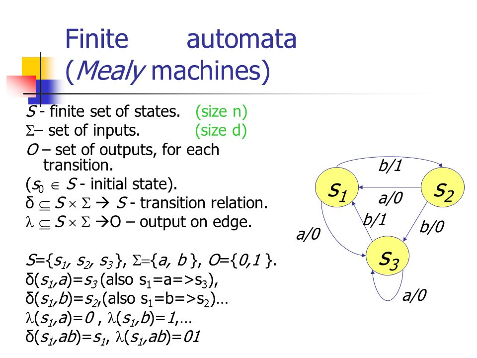 Finite automata (Mealy machines)