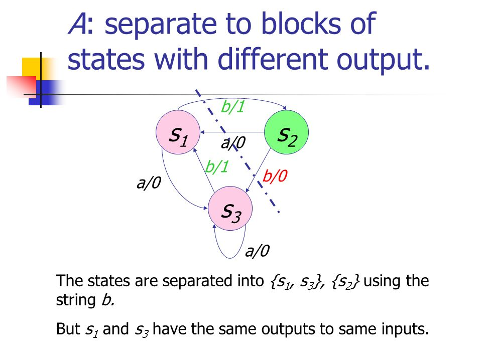 A: separate to blocks of states with different output.
