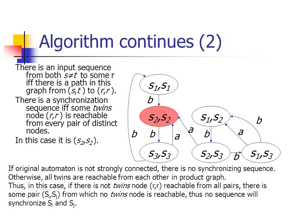 Algorithm continues (2)