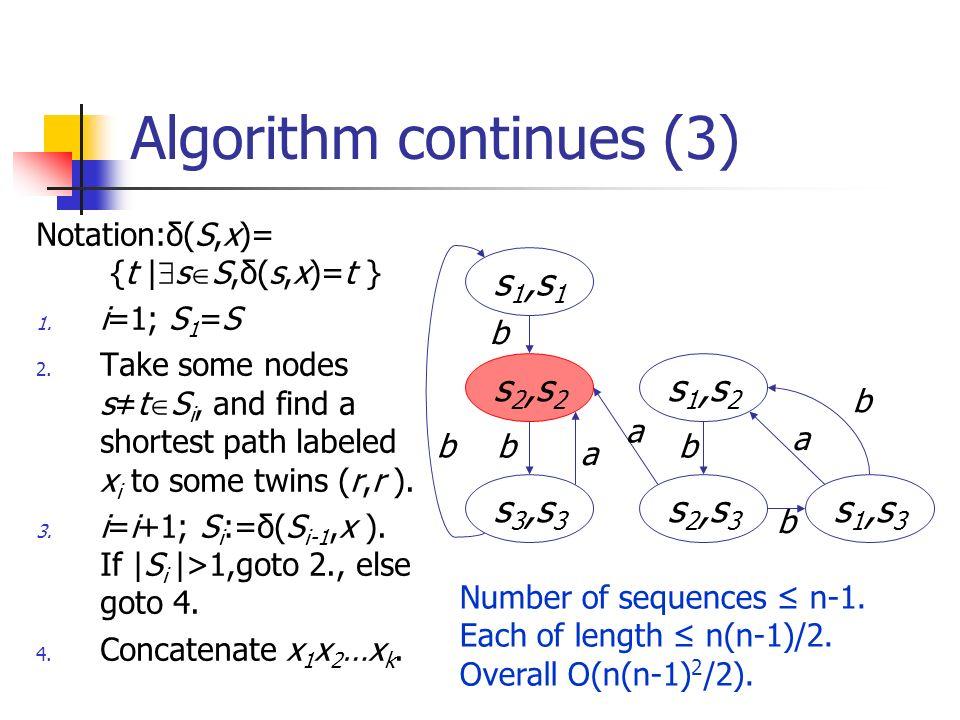 Algorithm continues (3)