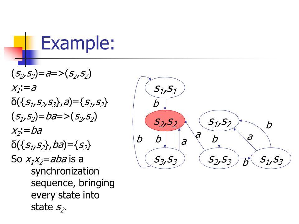 Example: s1,s1 s2,s2 s1,s2 s3,s3 s2,s3 s1,s3 (s2,s3)=a=>(s2,s2)