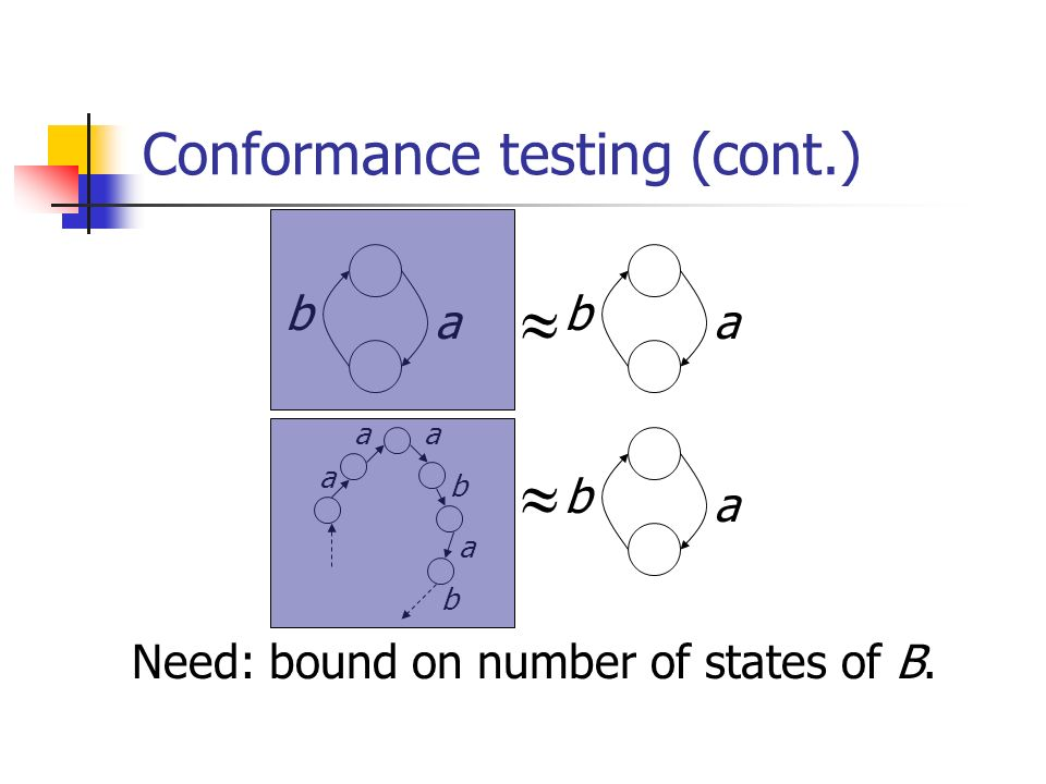 Conformance testing (cont.)