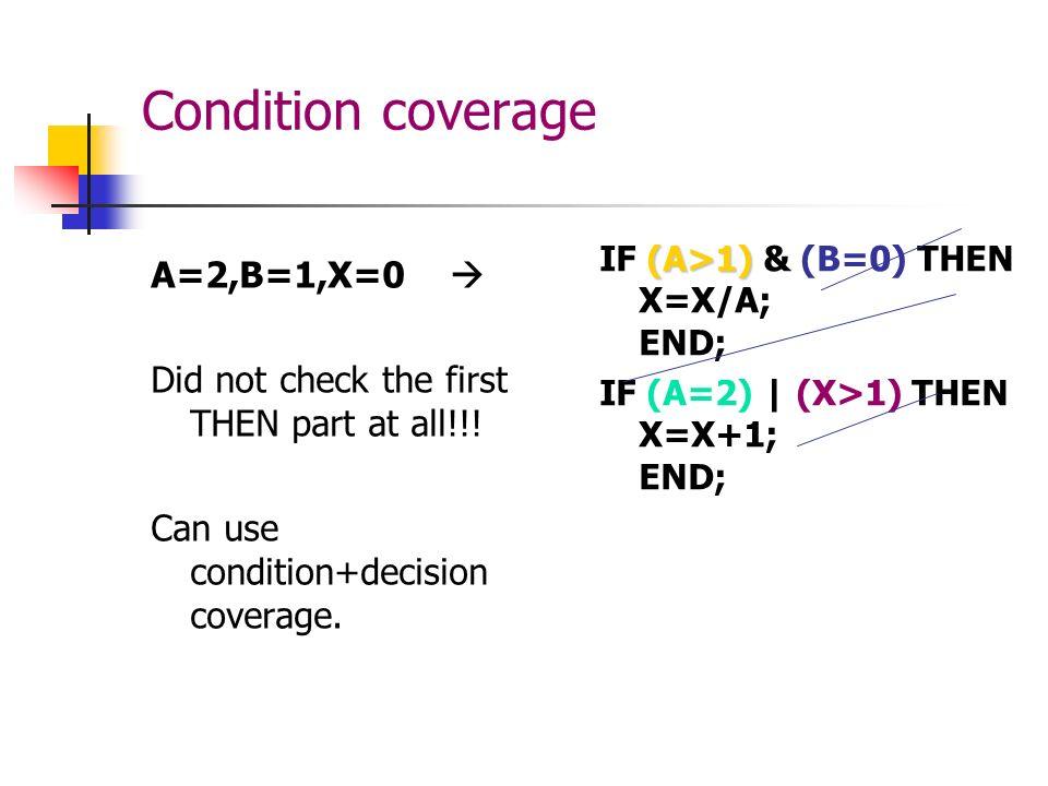 Condition coverage A=2,B=1,X=0 