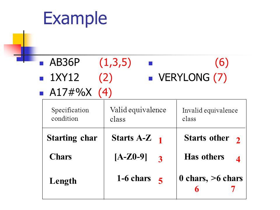 Example AB36P (1,3,5) 1XY12 (2) A17#%X (4) (6) VERYLONG (7)