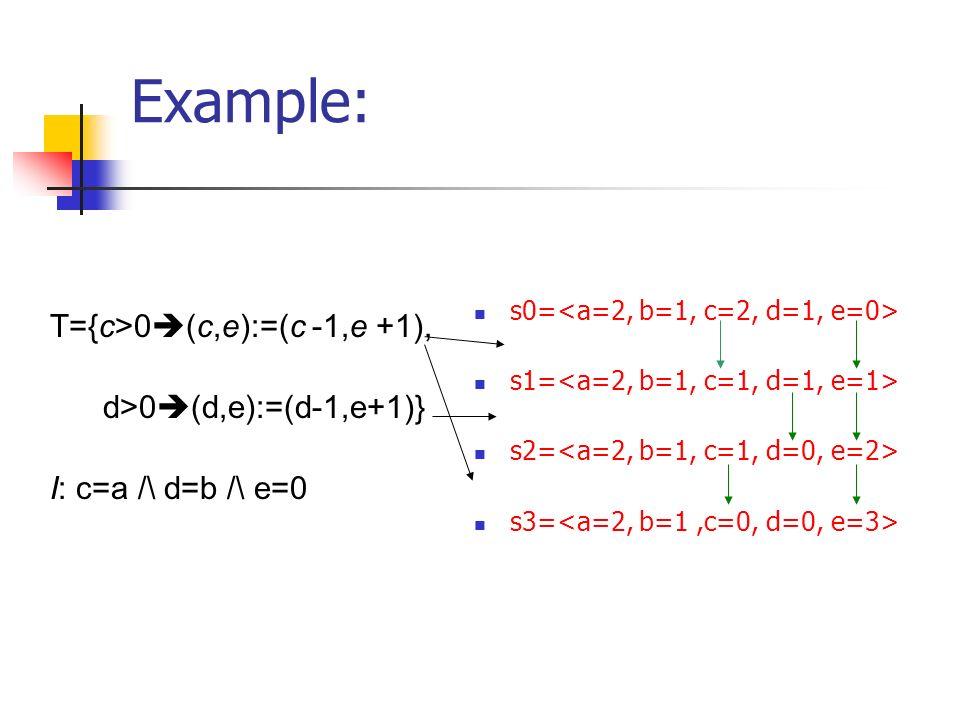 Example: T={c>0(c,e):=(c -1,e +1), d>0(d,e):=(d-1,e+1)}