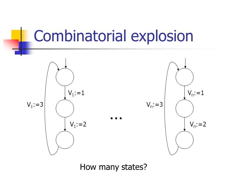 Combinatorial explosion