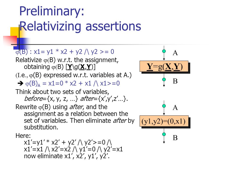 Preliminary: Relativizing assertions