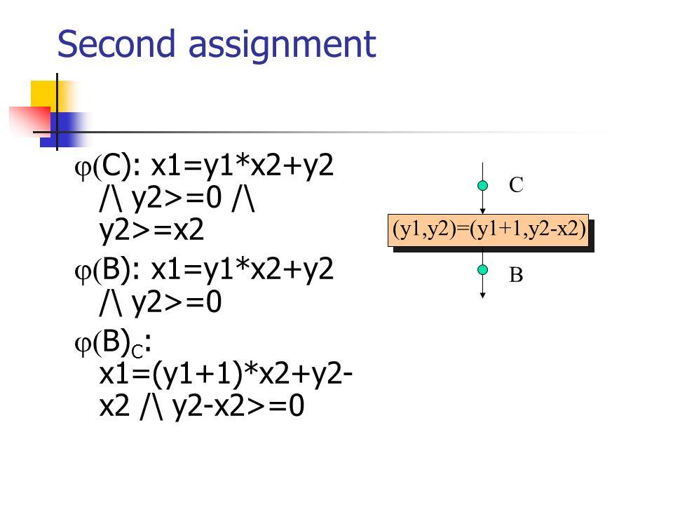 Second assignment C): x1=y1*x2+y2 /\ y2>=0 /\ y2>=x2