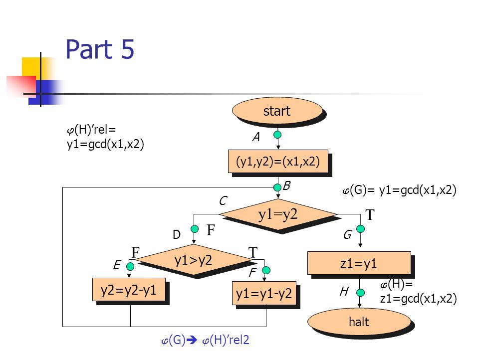 Part 5 y1=y2 T F F T start y1>y2 z1=y1 y2=y2-y1 y1=y1-y2