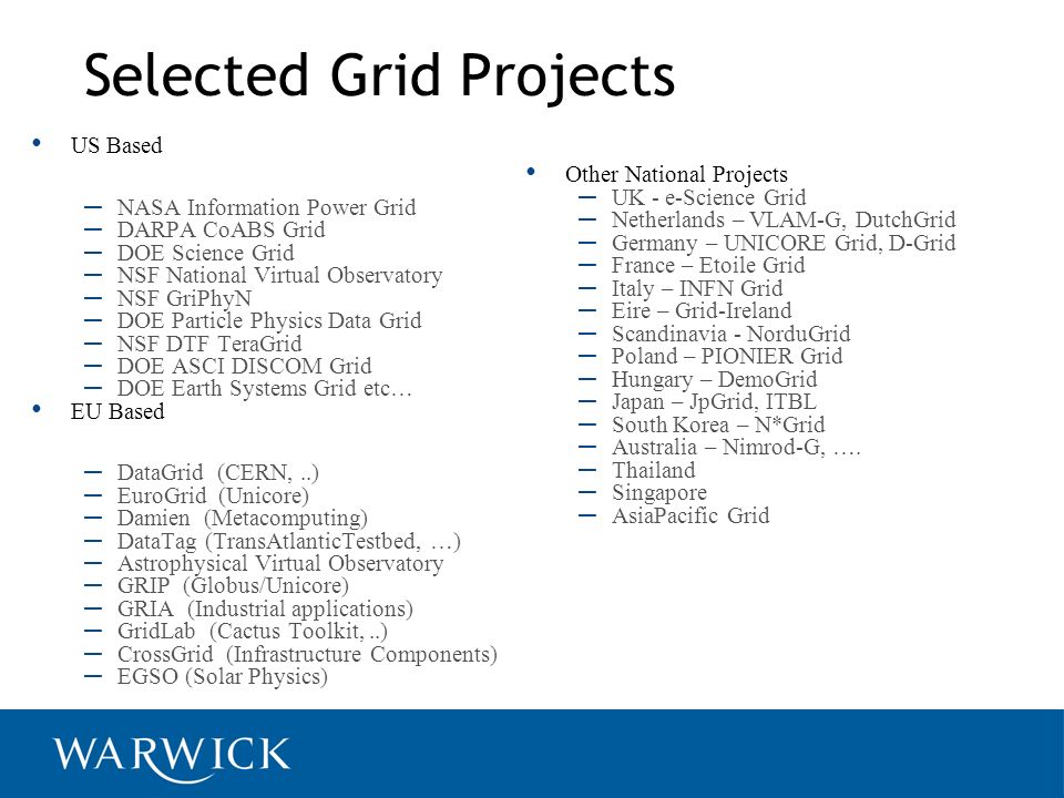 Selected Grid Projects