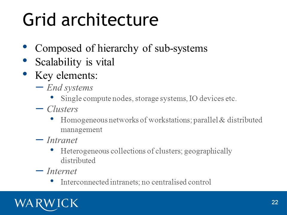 Grid architecture Composed of hierarchy of sub-systems