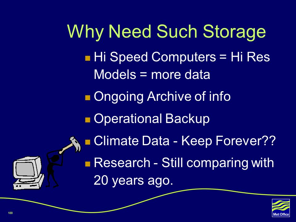 Why Need Such Storage Hi Speed Computers = Hi Res Models = more data