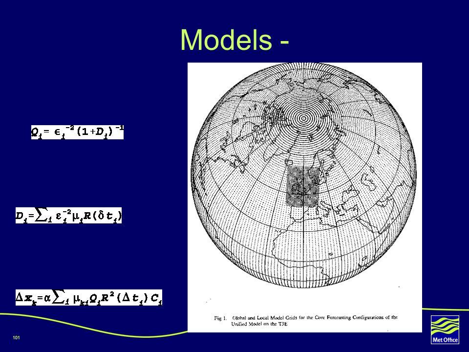 Models -