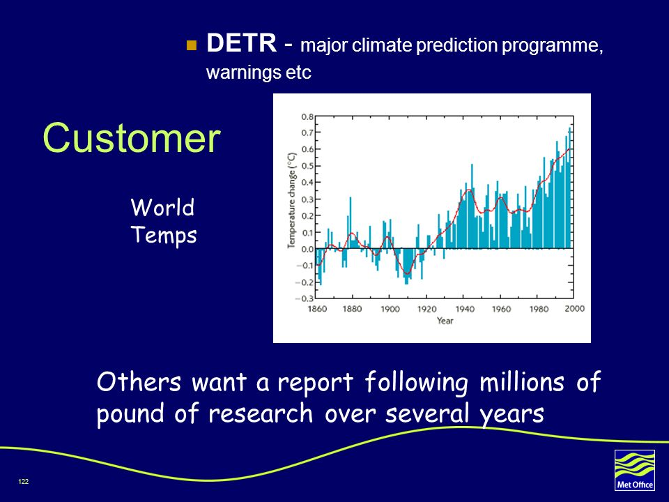 Customer DETR - major climate prediction programme, warnings etc