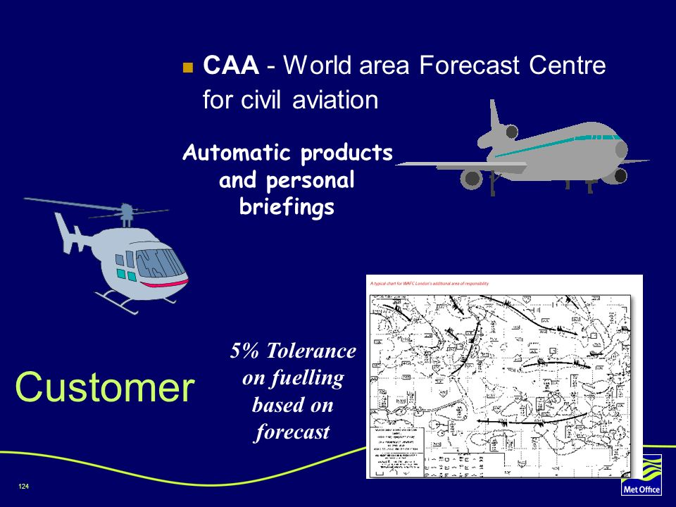 Customer CAA - World area Forecast Centre for civil aviation