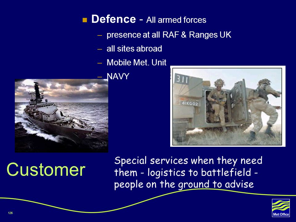 Customer Defence - All armed forces