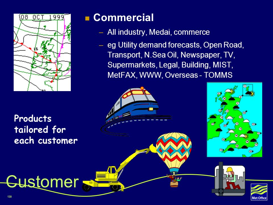Customer Commercial Products tailored for each customer