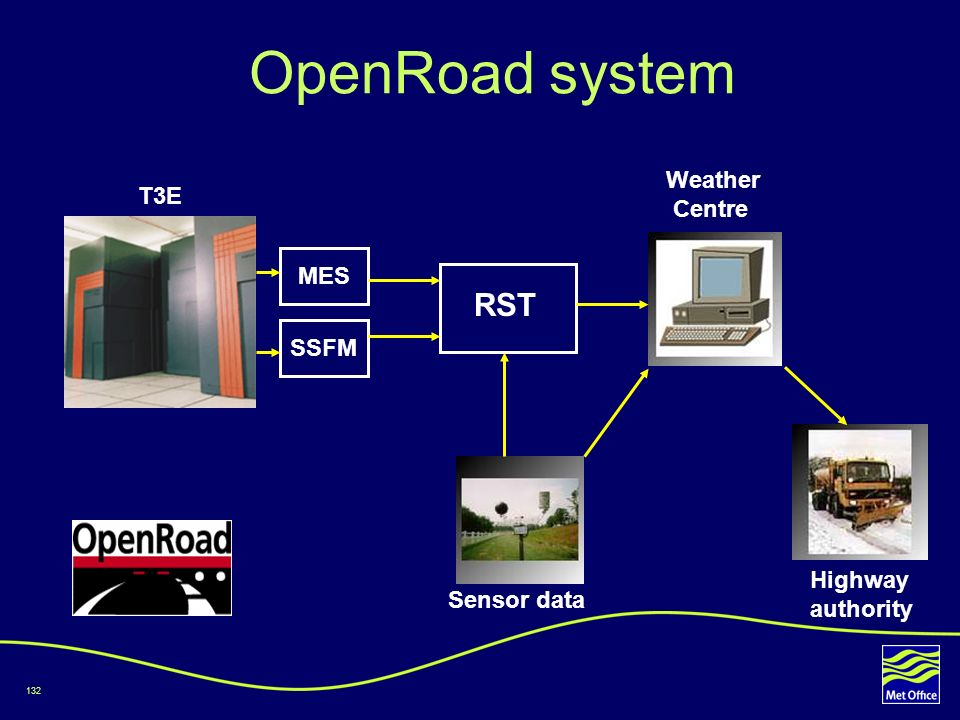 OpenRoad system RST Weather T3E Centre MES SSFM Highway authority