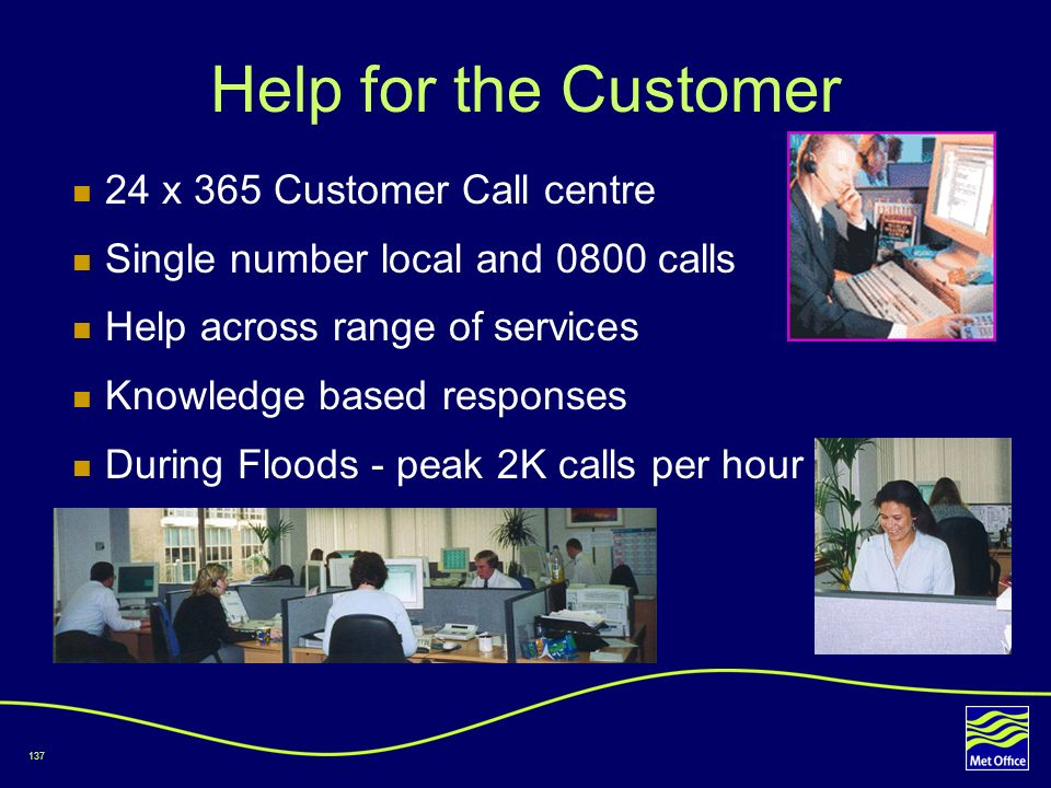 Help for the Customer 24 x 365 Customer Call centre