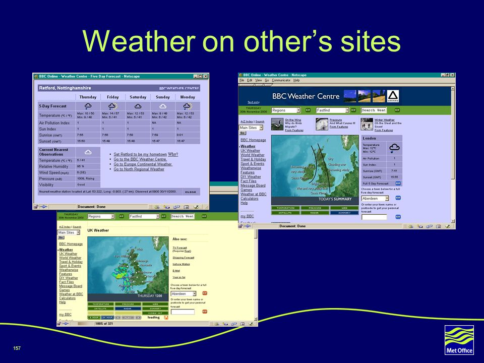 Weather on other's sites