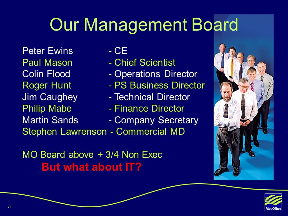 Our Management Board But what about IT Peter Ewins - CE
