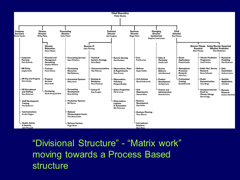 Divisional Structure - Matrix work moving towards a Process Based structure