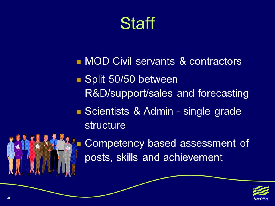 Staff MOD Civil servants & contractors