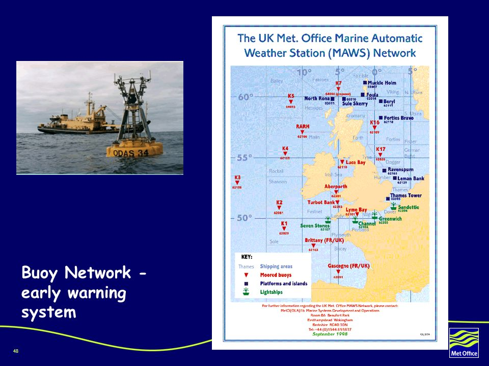 Buoy Network - early warning system