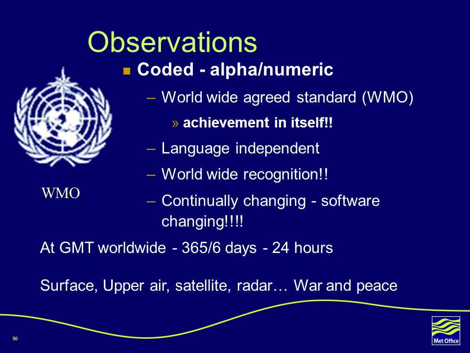 Observations Coded - alpha/numeric World wide agreed standard (WMO)