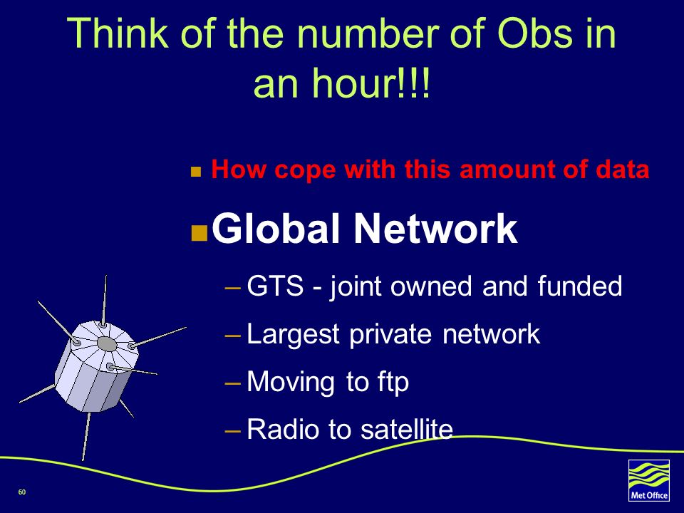 Think of the number of Obs in an hour!!!