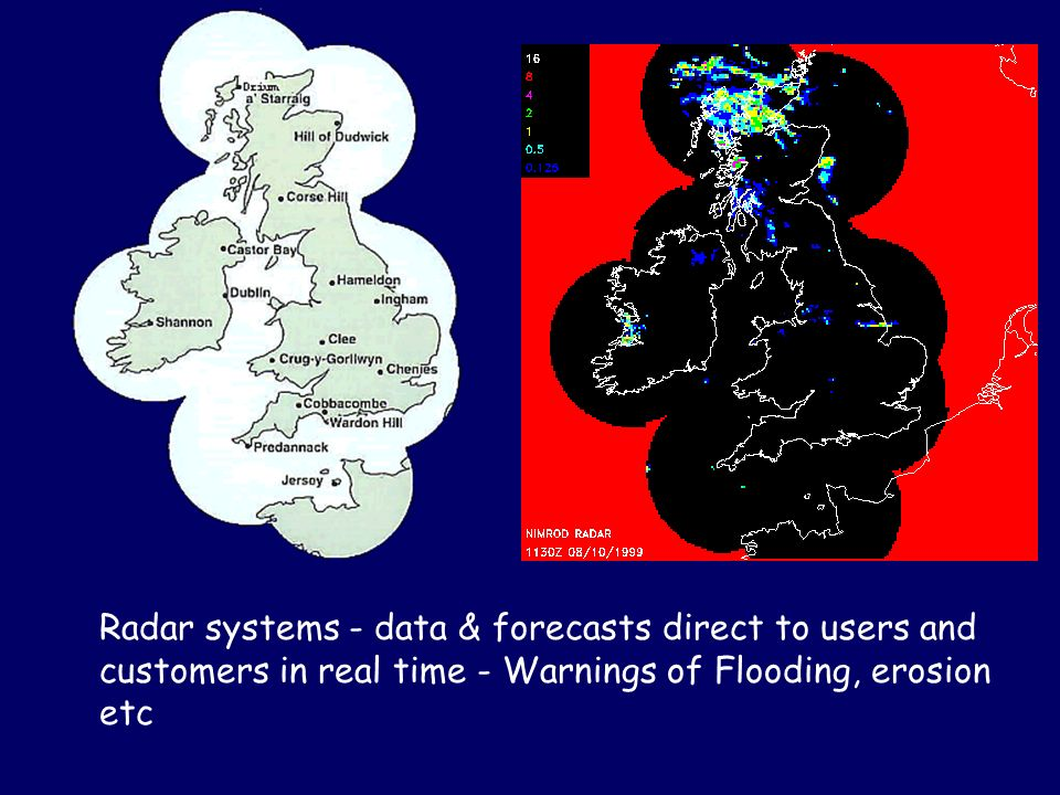 Radar systems - data & forecasts direct to users and customers in real time - Warnings of Flooding, erosion etc