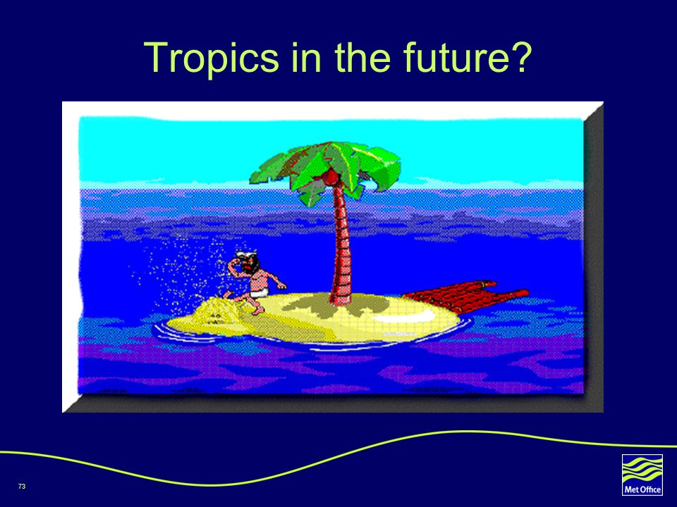 Tropics in the future