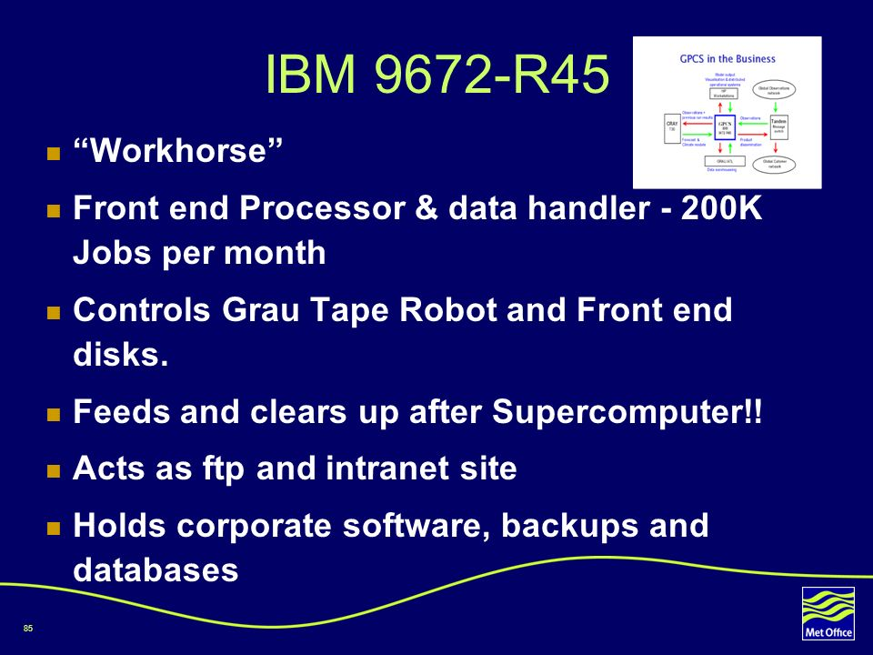 IBM 9672-R45 Workhorse Front end Processor & data handler - 200K Jobs per month. Controls Grau Tape Robot and Front end disks.