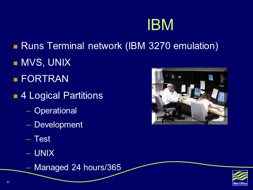 IBM Runs Terminal network (IBM 3270 emulation) MVS, UNIX FORTRAN